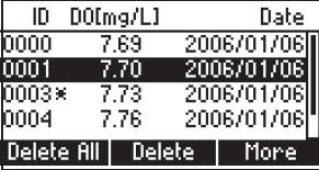 نحوه ی محاسبه ی BOD در دستگاه HI98193 6