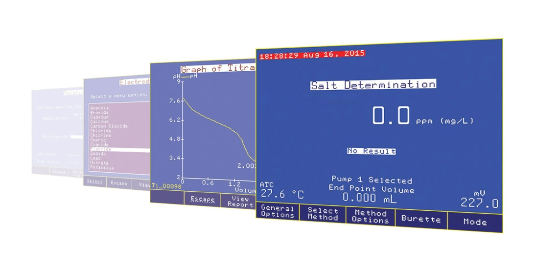 تیتراتور اتوماتیک پتانسیومتری HI901C 2