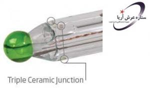 الکترود pH مدل FC215D